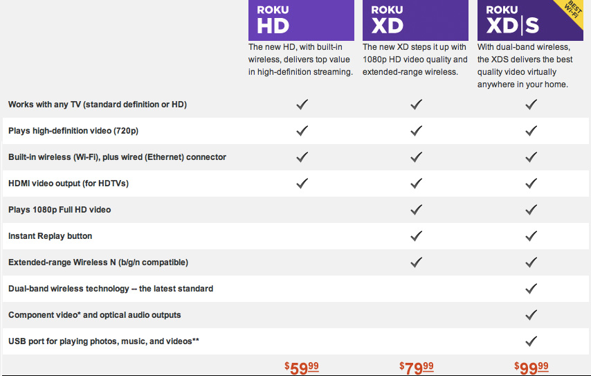 Roku Refreshes Hardware Lineup (XD)