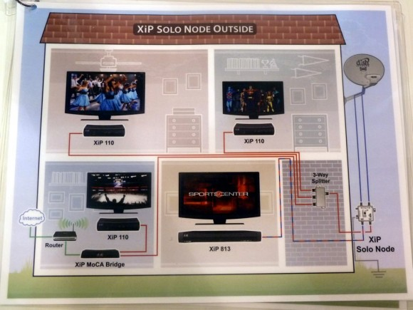 dish network xip 580x435 hopper wiring diagram harris wiring diagram \u2022 wiring diagrams j whole home dvr wiring diagram at crackthecode.co
