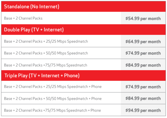 Verizon double play deals - Computer monitor coupons