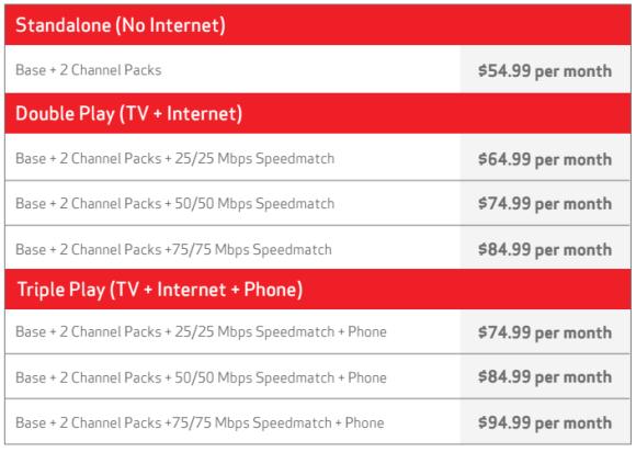New Verizon Fios Tv Bundles Don T Include Bbc Channels