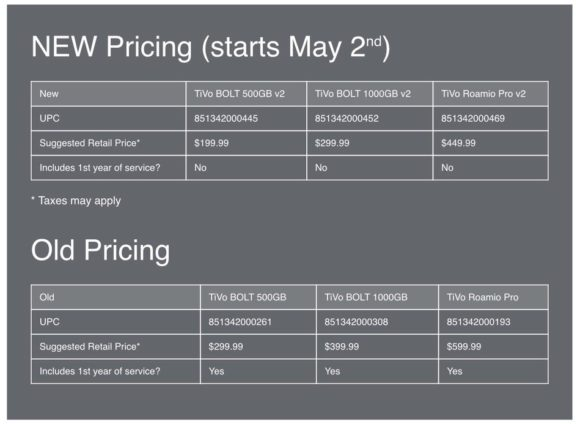 new-bolt-pricing