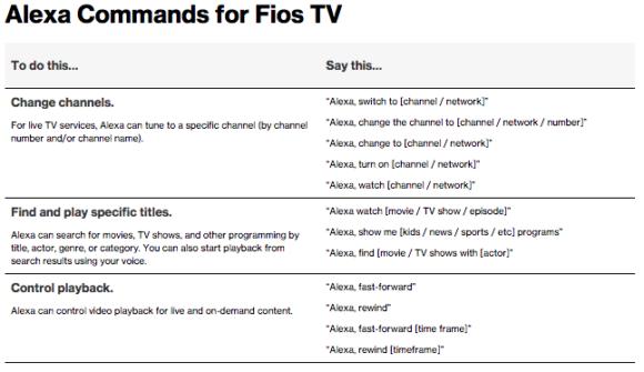 Verizon FiOS TV Turns On Alexa
